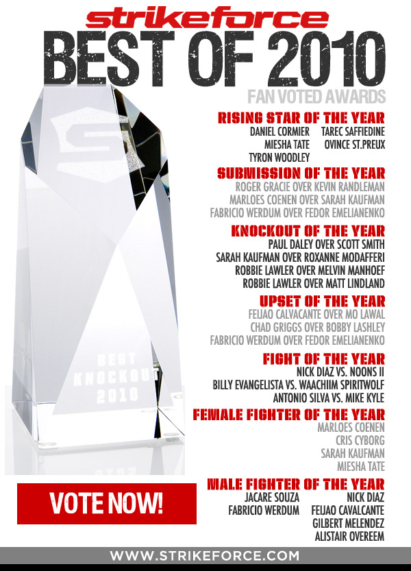 Strikeforce announces winners of Best of 2010 fan voted awards