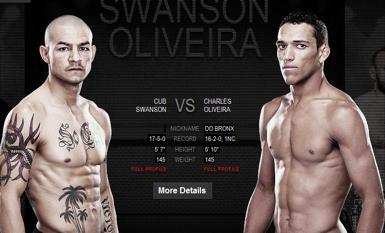 UFC 152 preview: Charles Oliveira and Cub Swanson look to move up featherweight ladder