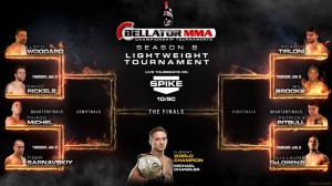 Bellator 87 Bracket