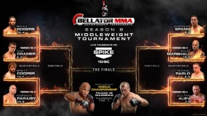 Bellator Middleweight