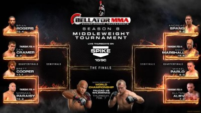 Bellator Middleweight