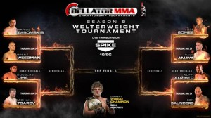 Bellator $100K Welterweight Tournament Semifinals set for Utah on Feb. 21