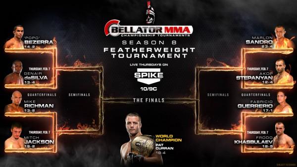 Bellator Featherweight Bracket