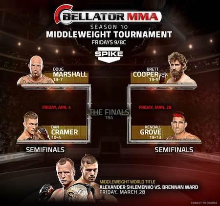 Bellator Season 10 Middleweight Tournament Set with Marshall, Cramer, Cooper and Grove