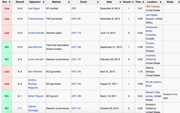 brendan schaub wikipedia