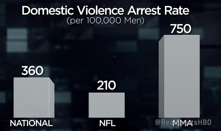 mma_domestic violence_realsports