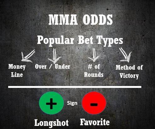 mma-odds